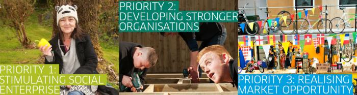Scotland Social Enterprise Strategy Priority Areas